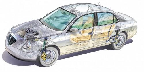 lancia thesis 2012 price Oferte de autovehicule second-hand lancia thesis pe autoscout24 – cel mai mare portal auto pentru masini second-hand din germania si alte țări europene.